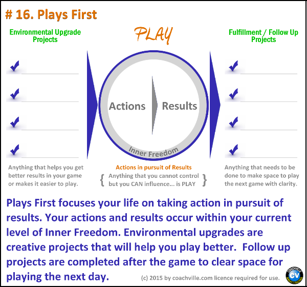 PlayFirst-600-png
